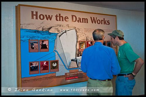 Дамба Каньона Глен, Glen Canyon Dam, Пейдж, Пэйдж, Page, Аризона, Arizona, США, USA, Америка, America
